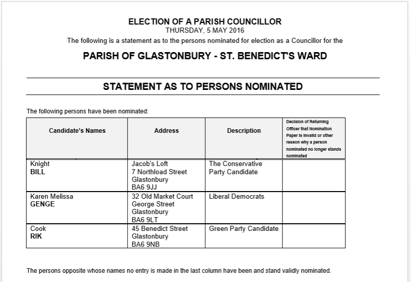 St Ben's by-election nominations as published by Mendip District Council on Thursday 7th April
